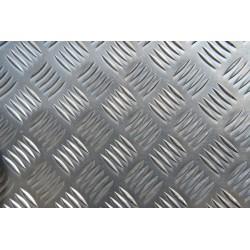 Blacha aluminiowa ryflowana 4,0x250x250